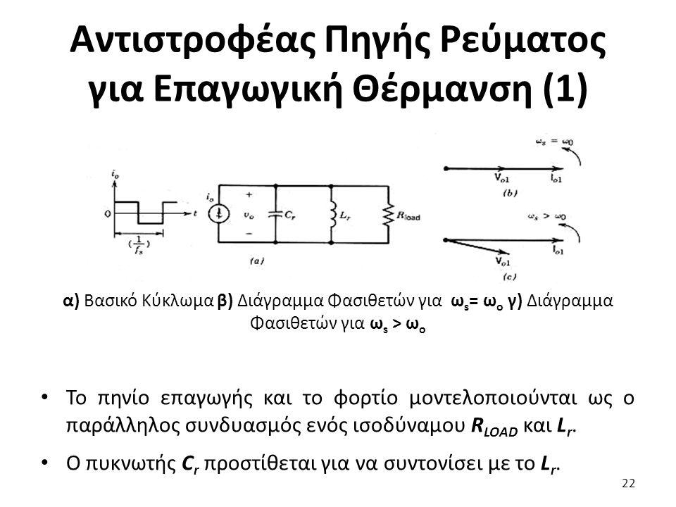 Αντιστροφέας Πηγής Ρεύματος για Επαγωγική Θέρμανση (1) α) Βασικό Κύκλωμα β) Διάγραμμα Φασιθετών για ω s = ω ο γ) Διάγραμμα Φασιθετών για ω s > ω ο Το πηνίο επαγωγής και το φορτίο μοντελοποιούνται ως ο παράλληλος συνδυασμός ενός ισοδύναμου R LOAD και L r.