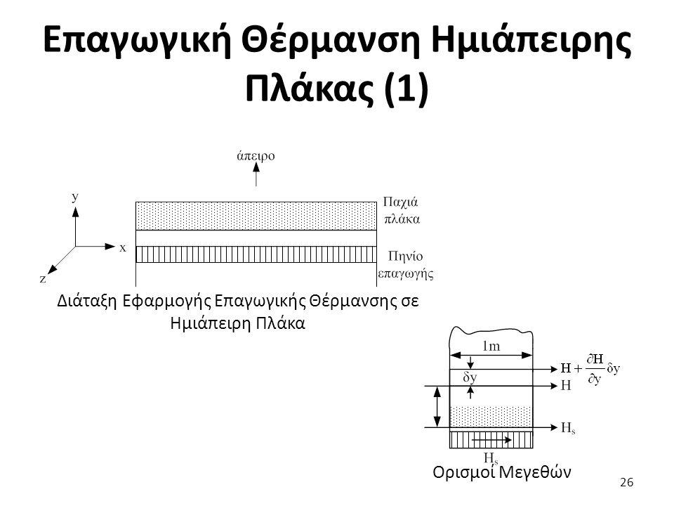 Επαγωγική Θέρμανση Ημιάπειρης Πλάκας (1) 26 Διάταξη Εφαρμογής Επαγωγικής Θέρμανσης σε Ημιάπειρη Πλάκα Ορισμοί Μεγεθών