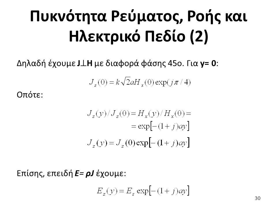 Πυκνότητα Ρεύματος, Ροής και Ηλεκτρικό Πεδίο (2) Δηλαδή έχουμε J  H με διαφορά φάσης 45ο.