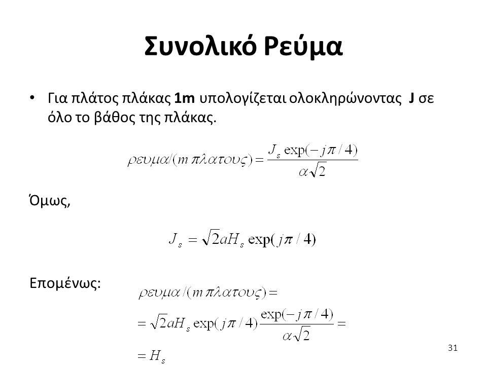 Συνολικό Ρεύμα Για πλάτος πλάκας 1m υπολογίζεται ολοκληρώνοντας J σε όλο το βάθος της πλάκας.