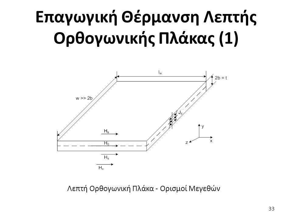 Επαγωγική Θέρμανση Λεπτής Ορθογωνικής Πλάκας (1) 33 Λεπτή Ορθογωνική Πλάκα - Ορισμοί Μεγεθών