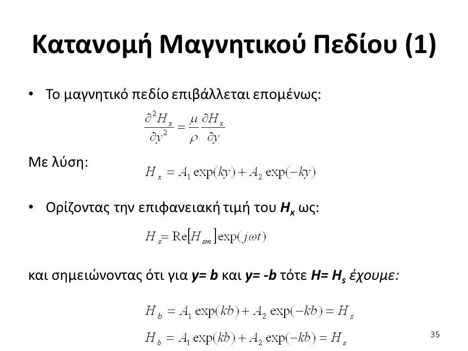 Κατανομή Μαγνητικού Πεδίου (1) Το μαγνητικό πεδίο επιβάλλεται επομένως: Με λύση: Ορίζοντας την επιφανειακή τιμή του H x ως: και σημειώνοντας ότι για y= b και y= -b τότε Η= Η s έχουμε: 35