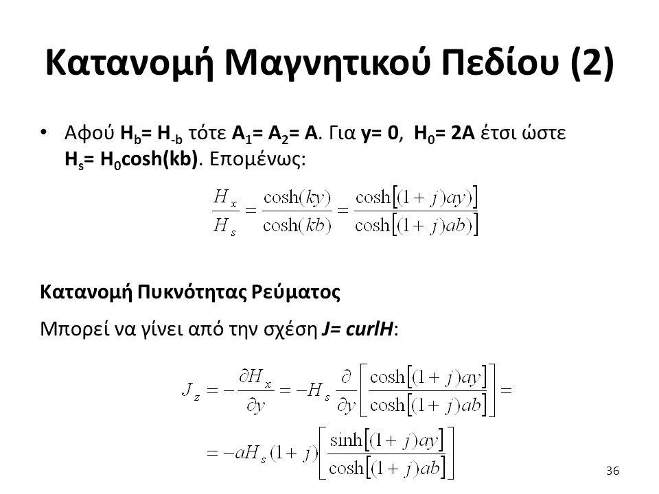 Κατανομή Μαγνητικού Πεδίου (2) Αφού H b = H -b τότε Α 1 = Α 2 = Α.