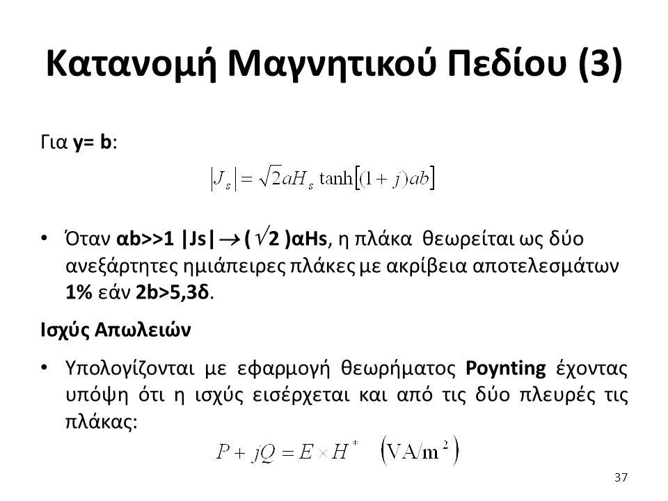 Κατανομή Μαγνητικού Πεδίου (3) Για y= b: Όταν αb>>1 |Js|  (  2 )αHs, η πλάκα θεωρείται ως δύο ανεξάρτητες ημιάπειρες πλάκες με ακρίβεια αποτελεσμάτων 1% εάν 2b>5,3δ.