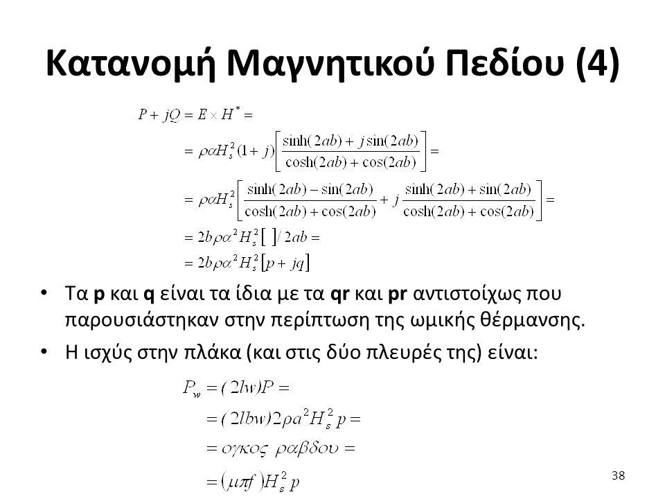 Κατανομή Μαγνητικού Πεδίου (4) Τα p και q είναι τα ίδια με τα qr και pr αντιστοίχως που παρουσιάστηκαν στην περίπτωση της ωμικής θέρμανσης.