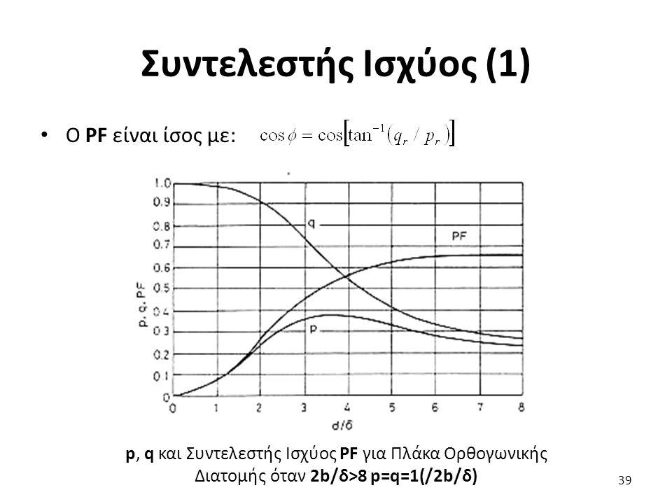 Συντελεστής Ισχύος (1) Ο PF είναι ίσος με: 39 p, q και Συντελεστής Ισχύος PF για Πλάκα Ορθογωνικής Διατομής όταν 2b/δ>8 p=q=1(/2b/δ)