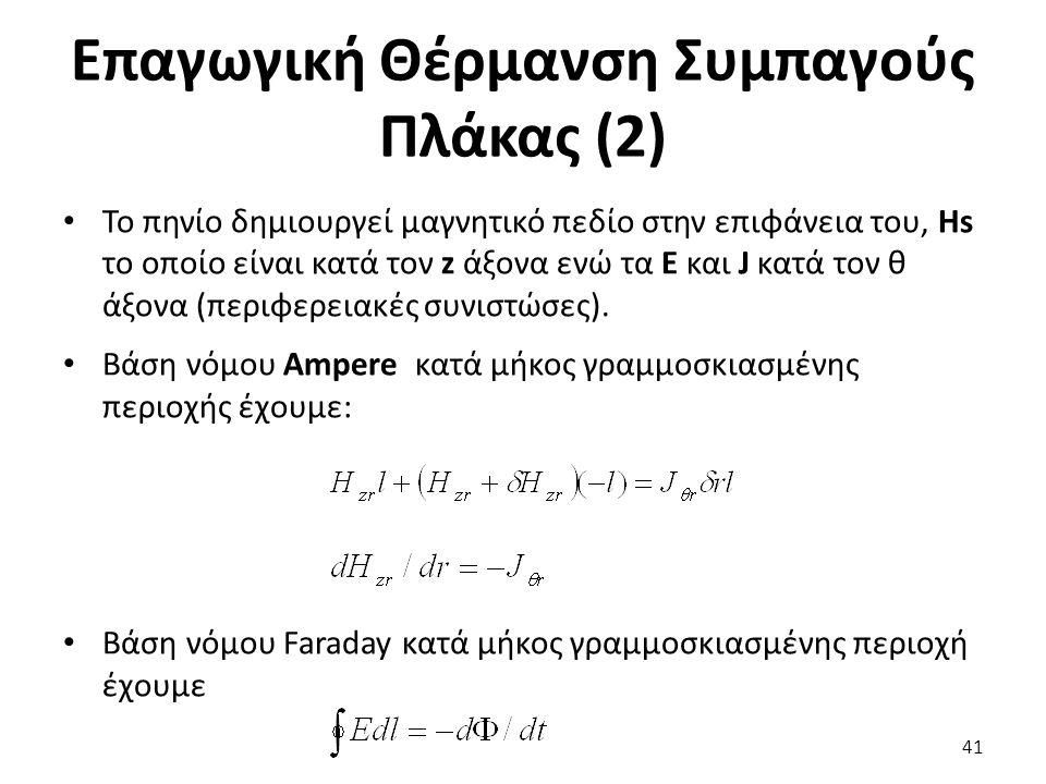 Επαγωγική Θέρμανση Συμπαγούς Πλάκας (2) Το πηνίο δημιουργεί μαγνητικό πεδίο στην επιφάνεια του, Hs το οποίο είναι κατά τον z άξονα ενώ τα E και J κατά τον θ άξονα (περιφερειακές συνιστώσες).