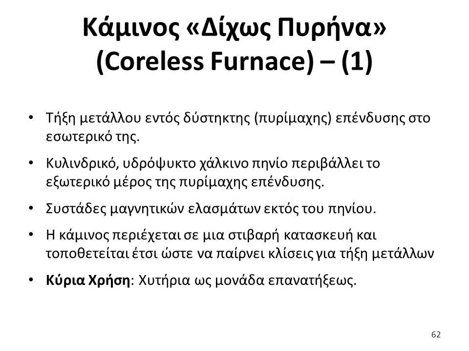 Κάμινος «Δίχως Πυρήνα» (Coreless Furnace) – (1) Τήξη μετάλλου εντός δύστηκτης (πυρίμαχης) επένδυσης στο εσωτερικό της.