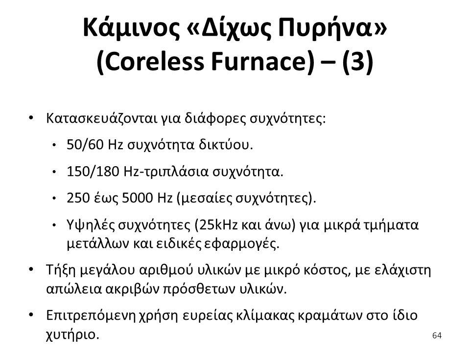 Κάμινος «Δίχως Πυρήνα» (Coreless Furnace) – (3) Κατασκευάζονται για διάφορες συχνότητες: 50/60 Hz συχνότητα δικτύου.