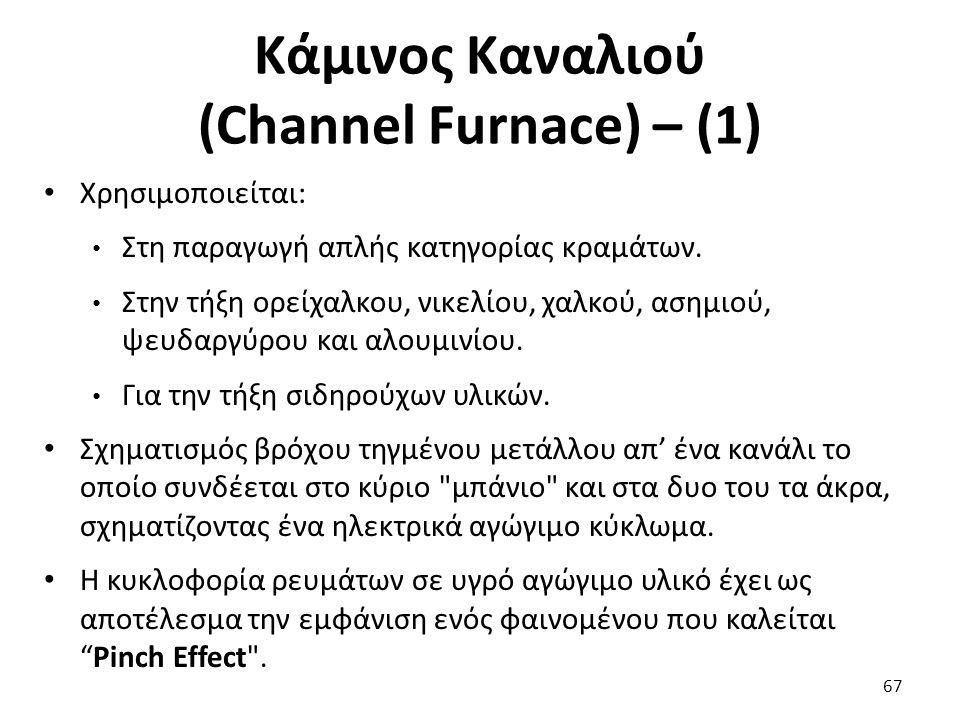 Κάμινος Καναλιού (Channel Furnace) – (1) Χρησιμοποιείται: Στη παραγωγή απλής κατηγορίας κραμάτων.