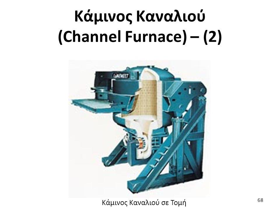 Κάμινος Καναλιού (Channel Furnace) – (2) 68 Κάμινος Καναλιού σε Τομή
