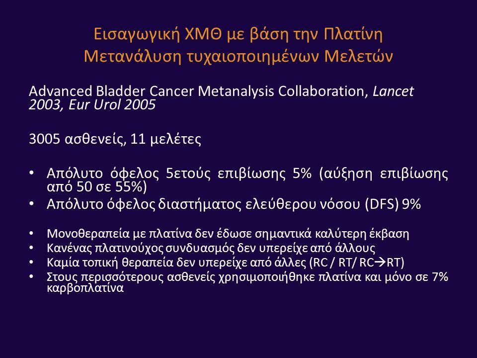Εισαγωγική ΧΜΘ με βάση την Πλατίνη Μετανάλυση τυχαιοποιημένων Μελετών Advanced Bladder Cancer Metanalysis Collaboration, Lancet 2003, Eur Urol 2005 3005 ασθενείς, 11 μελέτες Απόλυτο όφελος 5ετούς επιβίωσης 5% (αύξηση επιβίωσης από 50 σε 55%) Απόλυτο όφελος 5ετούς επιβίωσης 5% (αύξηση επιβίωσης από 50 σε 55%) Απόλυτο όφελος διαστήματος ελεύθερου νόσου (DFS) 9% Απόλυτο όφελος διαστήματος ελεύθερου νόσου (DFS) 9% Μονοθεραπεία με πλατίνα δεν έδωσε σημαντικά καλύτερη έκβαση Κανένας πλατινούχος συνδυασμός δεν υπερείχε από άλλους Καμία τοπική θεραπεία δεν υπερείχε από άλλες (RC / RT/ RC  RT) Στους περισσότερους ασθενείς χρησιμοποιήθηκε πλατίνα και μόνο σε 7% καρβοπλατίνα