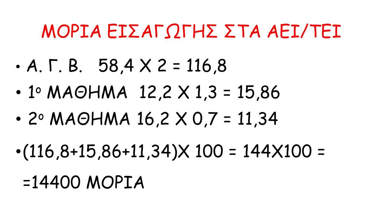 ΜΟΡΙΑ ΕΙΣΑΓΩΓΗΣ ΣΤΑ ΑΕΙ/ΤΕΙ Ή (ΑΘΡΟΙΣΜΑ ΤΩΝ ΒΑΘΜΩΝ ΤΩΝ ΤΕΣΣΑΡΩΝ ΓΡΑΠΤΩΝ) Χ 2 (1 ο ΜΑΘΗΜΑ ΑΥΞΗΜΕΝΗΣ ΒΑΡΥΤΗΤΑΣ) Χ 0,9 (2 ο ΜΑΘΗΜΑ ΑΥΞΗΜΕΝΗΣ ΒΑΡΥΤΗΤΑΣ) Χ 0,4 ΤΟ ΑΘΡΟΙΣΜΑ ΑΥΤΩΝ Χ 100