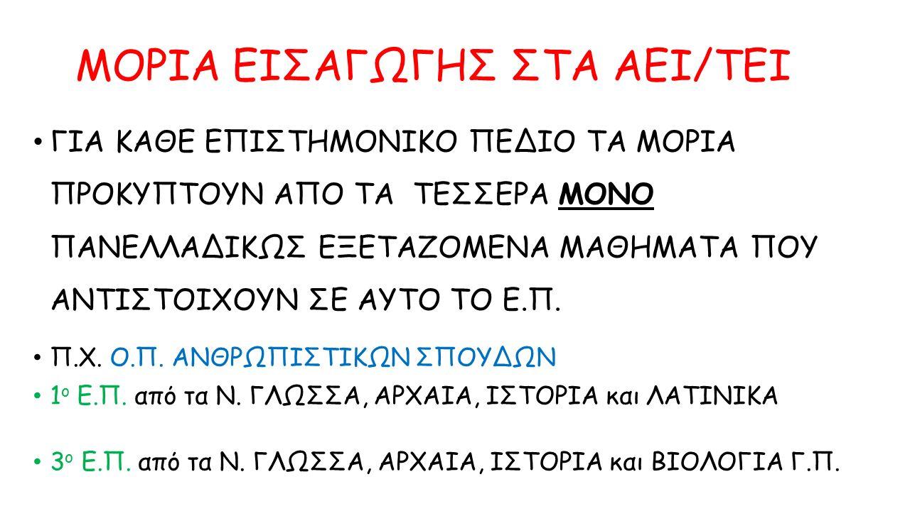 ΜΟΡΙΑ ΕΙΣΑΓΩΓΗΣ ΣΤΑ ΑΕΙ/ΤΕΙ Α. Γ. Β.