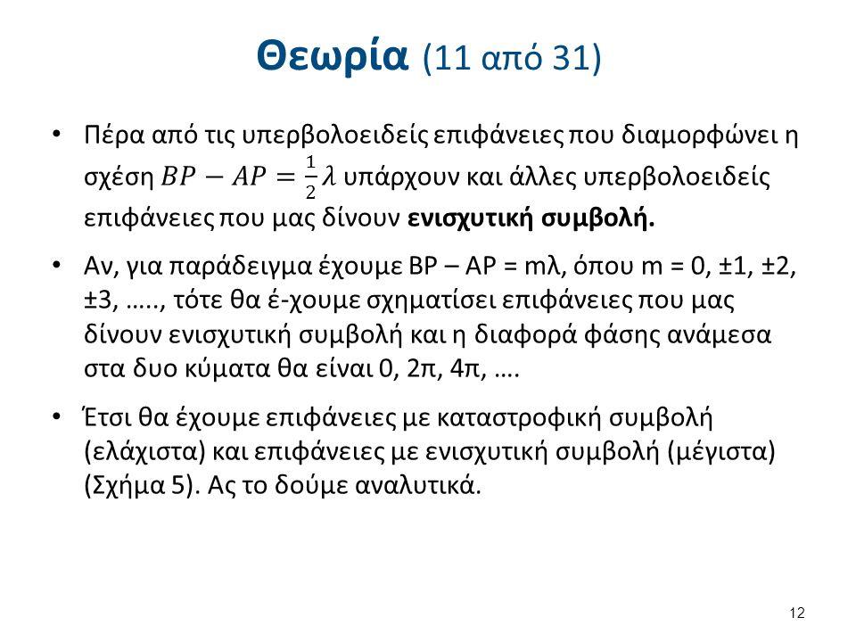 Θεωρία (11 από 31) 12