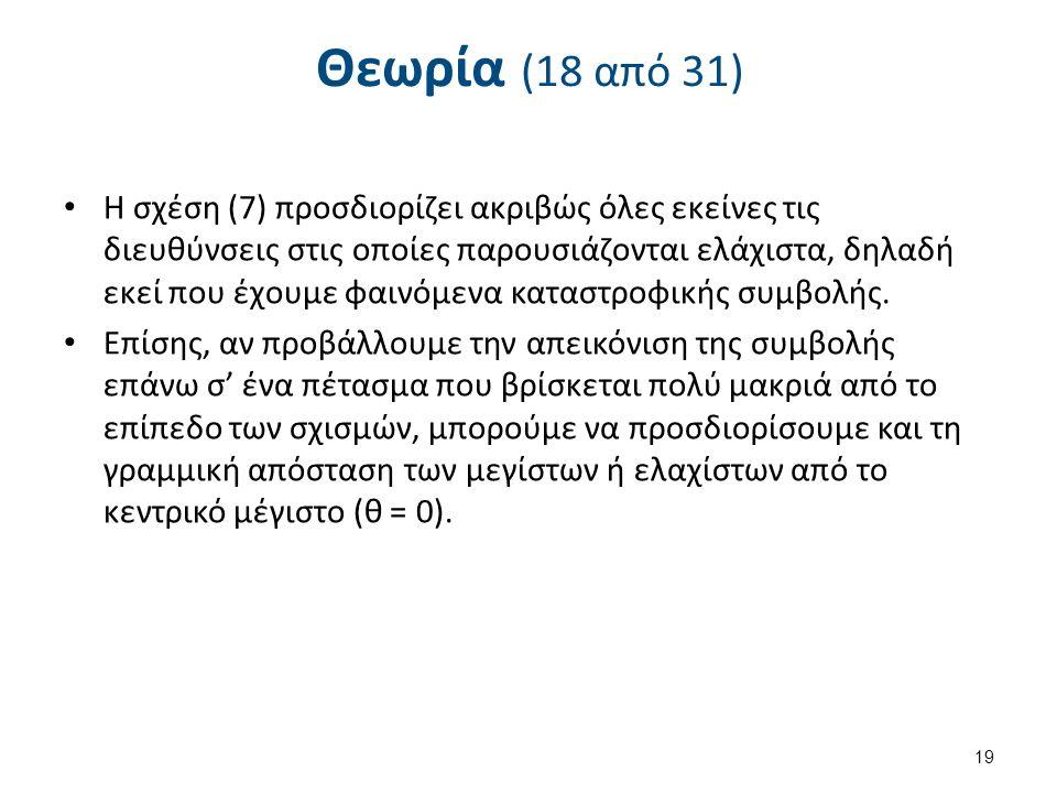 Θεωρία (18 από 31) Η σχέση (7) προσδιορίζει ακριβώς όλες εκείνες τις διευθύνσεις στις οποίες παρουσιάζονται ελάχιστα, δηλαδή εκεί που έχουμε φαινόμενα καταστροφικής συμβολής.