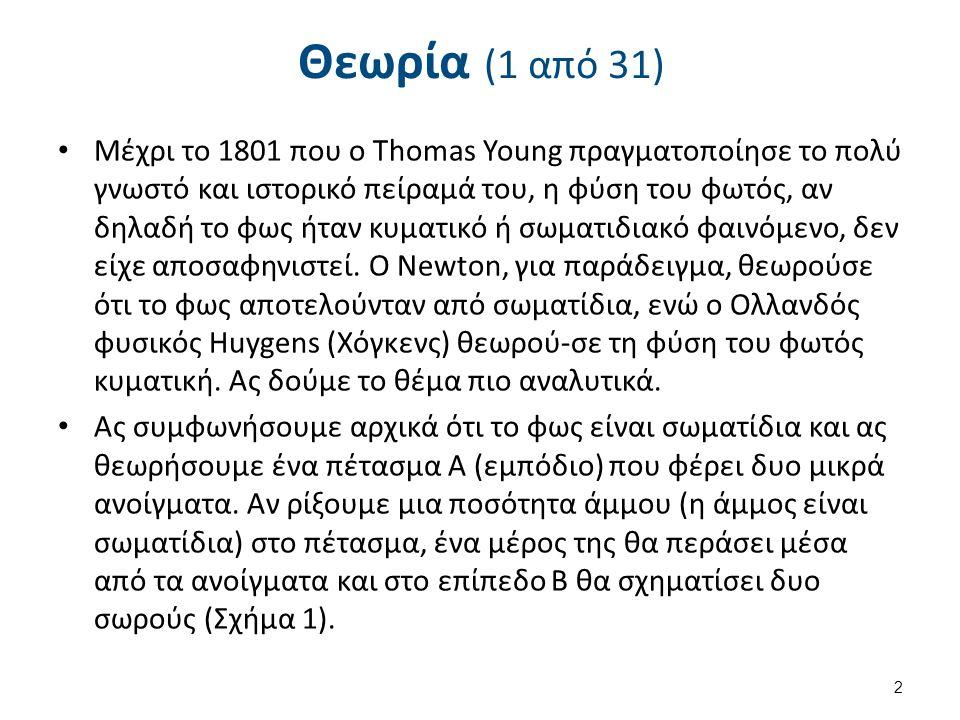 Θεωρία (1 από 31) Μέχρι το 1801 που ο Thomas Young πραγματοποίησε το πολύ γνωστό και ιστορικό πείραμά του, η φύση του φωτός, αν δηλαδή το φως ήταν κυματικό ή σωματιδιακό φαινόμενο, δεν είχε αποσαφηνιστεί.