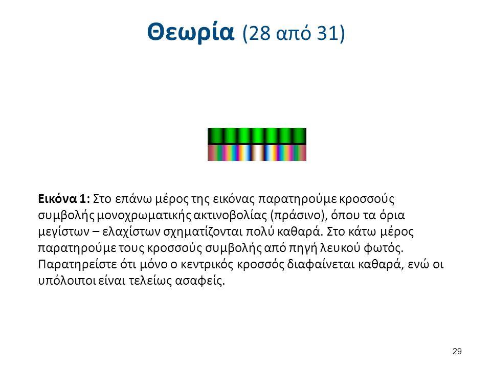 Θεωρία (28 από 31) 29 Εικόνα 1: Στο επάνω μέρος της εικόνας παρατηρούμε κροσσούς συμβολής μονοχρωματικής ακτινοβολίας (πράσινο), όπου τα όρια μεγίστων – ελαχίστων σχηματίζονται πολύ καθαρά.