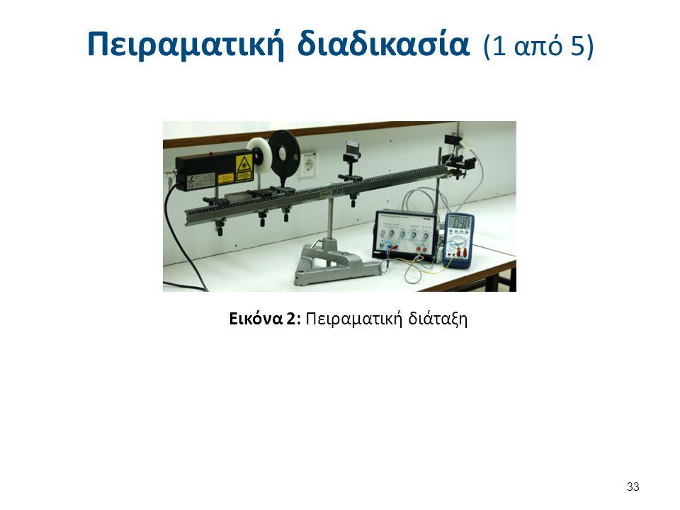 Πειραματική διαδικασία (1 από 5) 33 Εικόνα 2: Πειραματική διάταξη