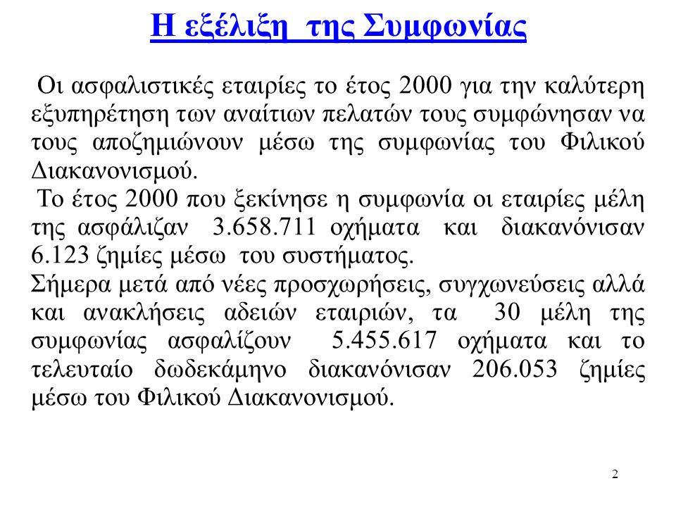 2 Η εξέλιξη της Συμφωνίας Οι ασφαλιστικές εταιρίες το έτος 2000 για την καλύτερη εξυπηρέτηση των αναίτιων πελατών τους συμφώνησαν να τους αποζημιώνουν μέσω της συμφωνίας του Φιλικού Διακανονισμού.
