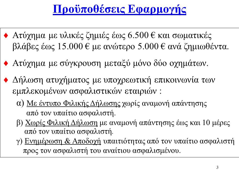 3 Προϋποθέσεις Εφαρμογής  Ατύχημα με υλικές ζημιές έως 6.500 € και σωματικές βλάβες έως 15.000 € με ανώτερο 5.000 € ανά ζημιωθέντα.