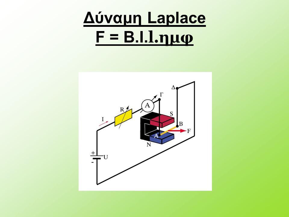 Δύναμη Laplace F = B.I. l.ημφ