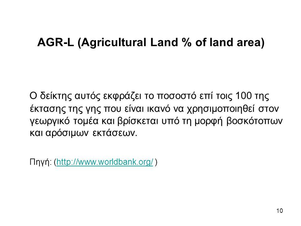 AGR-L (Agricultural Land % of land area) Ο δείκτης αυτός εκφράζει το ποσοστό επί τοις 100 της έκτασης της γης που είναι ικανό να χρησιμοποιηθεί στον γεωργικό τομέα και βρίσκεται υπό τη μορφή βοσκότοπων και αρόσιμων εκτάσεων.