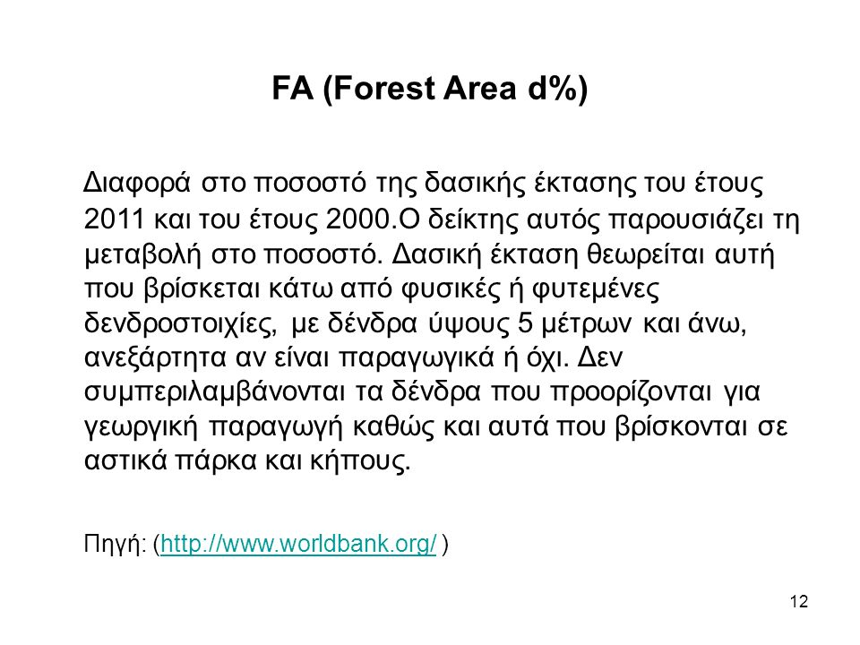 FA (Forest Area d%) Διαφορά στο ποσοστό της δασικής έκτασης του έτους 2011 και του έτους 2000.Ο δείκτης αυτός παρουσιάζει τη μεταβολή στο ποσοστό.