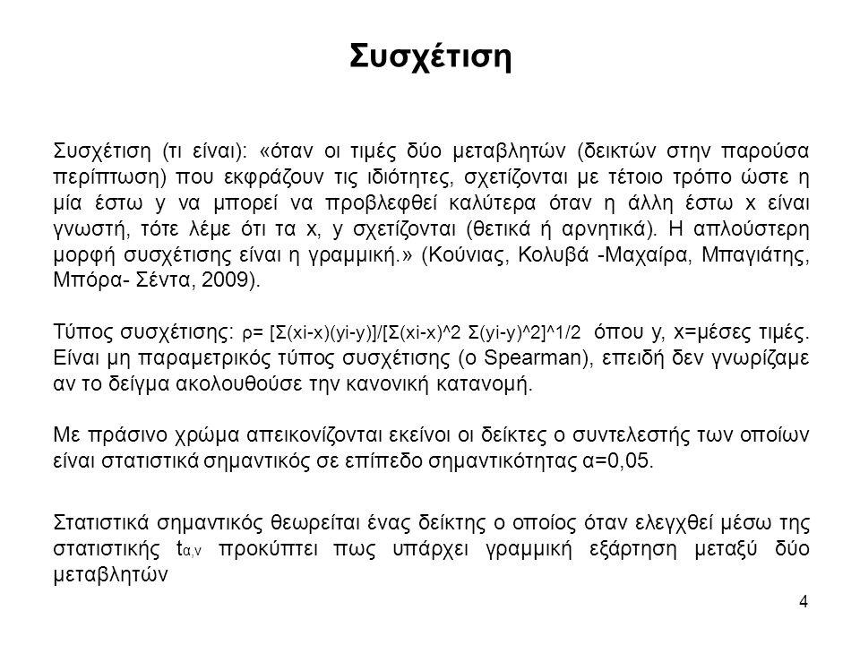 Συσχέτιση Συσχέτιση (τι είναι): «όταν οι τιμές δύο μεταβλητών (δεικτών στην παρούσα περίπτωση) που εκφράζουν τις ιδιότητες, σχετίζονται με τέτοιο τρόπο ώστε η μία έστω y να μπορεί να προβλεφθεί καλύτερα όταν η άλλη έστω x είναι γνωστή, τότε λέμε ότι τα x, y σχετίζονται (θετικά ή αρνητικά).