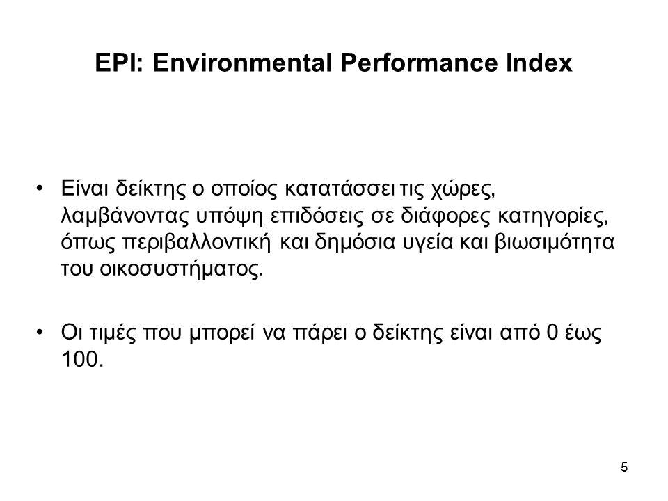ΕΡΙ: Environmental Performance Index Είναι δείκτης ο οποίος κατατάσσει τις χώρες, λαμβάνοντας υπόψη επιδόσεις σε διάφορες κατηγορίες, όπως περιβαλλοντική και δημόσια υγεία και βιωσιμότητα του οικοσυστήματος.