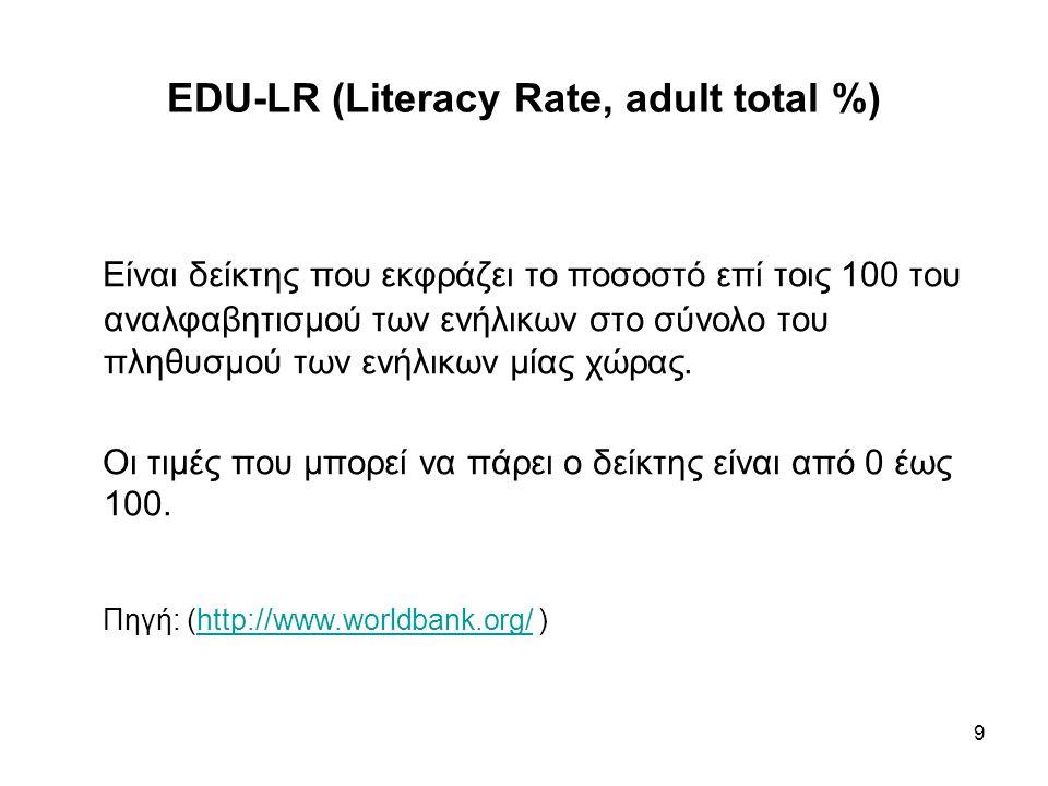 EDU-LR (Literacy Rate, adult total %) Είναι δείκτης που εκφράζει το ποσοστό επί τοις 100 του αναλφαβητισμού των ενήλικων στο σύνολο του πληθυσμού των ενήλικων μίας χώρας.