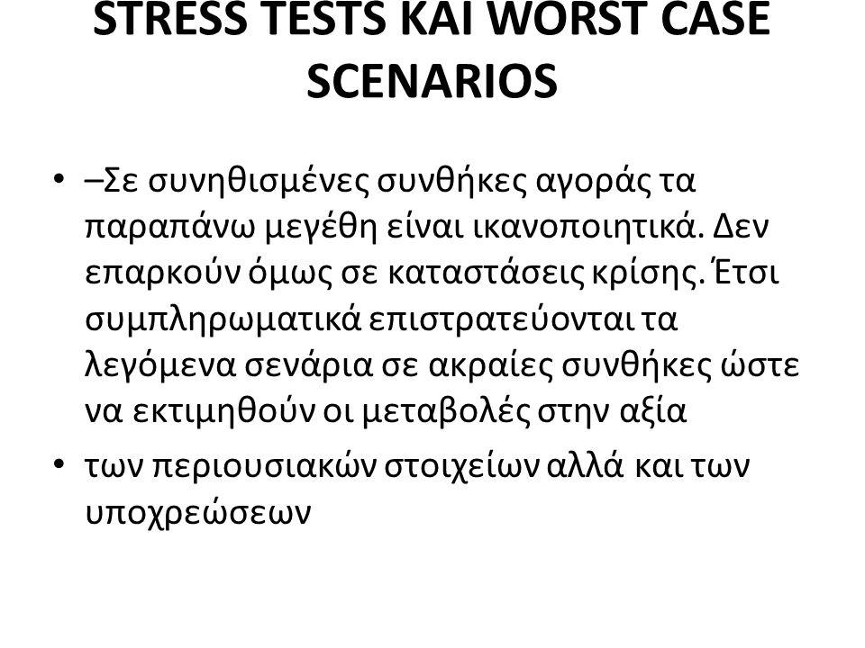 STRESS TESTS ΚΑΙ WORST CASE SCENARIOS –Σε συνηθισμένες συνθήκες αγοράς τα παραπάνω μεγέθη είναι ικανοποιητικά.