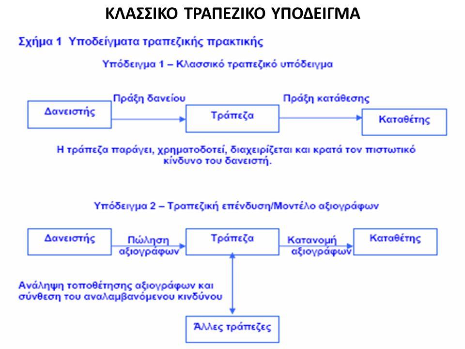 ΚΛΑΣΣΙΚΟ ΤΡΑΠΕΖΙΚΟ ΥΠΟΔΕΙΓΜΑ
