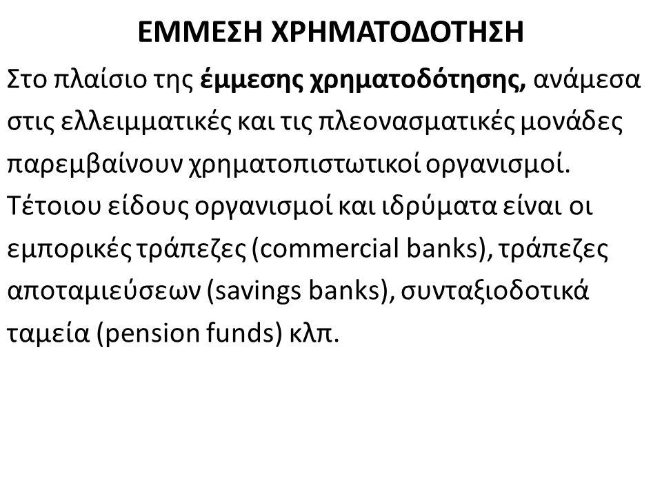 ΕΜΜΕΣΗ ΧΡΗΜΑΤΟΔΟΤΗΣΗ Στο πλαίσιο της έμμεσης χρηματοδότησης, ανάμεσα στις ελλειμματικές και τις πλεονασματικές μονάδες παρεμβαίνουν χρηματοπιστωτικοί οργανισμοί.