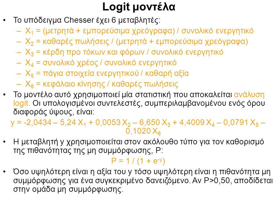 Logit μοντέλα Το υπόδειγμα Chesser έχει 6 μεταβλητές: –Χ 1 = (μετρητά + εμπορεύσιμα χρεόγραφα) / συνολικό ενεργητικό –Χ 2 = καθαρές πωλήσεις / (μετρητά + εμπορεύσιμα χρεόγραφα) –Χ 3 = κέρδη προ τόκων και φόρων / συνολικό ενεργητικό –Χ 4 = συνολικό χρέος / συνολικό ενεργητικό –Χ 5 = πάγια στοιχεία ενεργητικού / καθαρή αξία –Χ 6 = κεφάλαιο κίνησης / καθαρές πωλήσεις Το μοντέλο αυτό χρησιμοποιεί μία στατιστική που αποκαλείται ανάλυση logit.