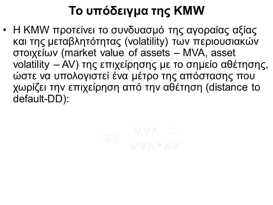 Η KMW προτείνει το συνδυασμό της αγοραίας αξίας και της μεταβλητότητας (volatility) των περιουσιακών στοιχείων (market value of assets – MVA, asset volatility – AV) της επιχείρησης με το σημείο αθέτησης, ώστε να υπολογιστεί ένα μέτρο της απόστασης που χωρίζει την επιχείρηση από την αθέτηση (distance to default-DD):