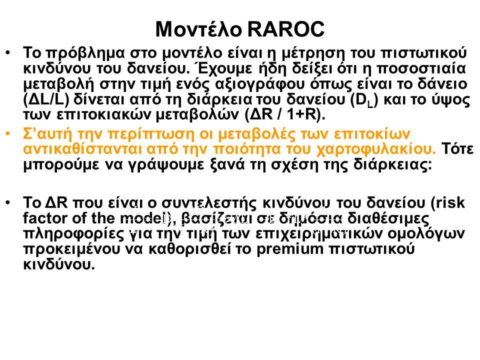 Μοντέλο RAROC Το πρόβλημα στο μοντέλο είναι η μέτρηση του πιστωτικού κινδύνου του δανείου.