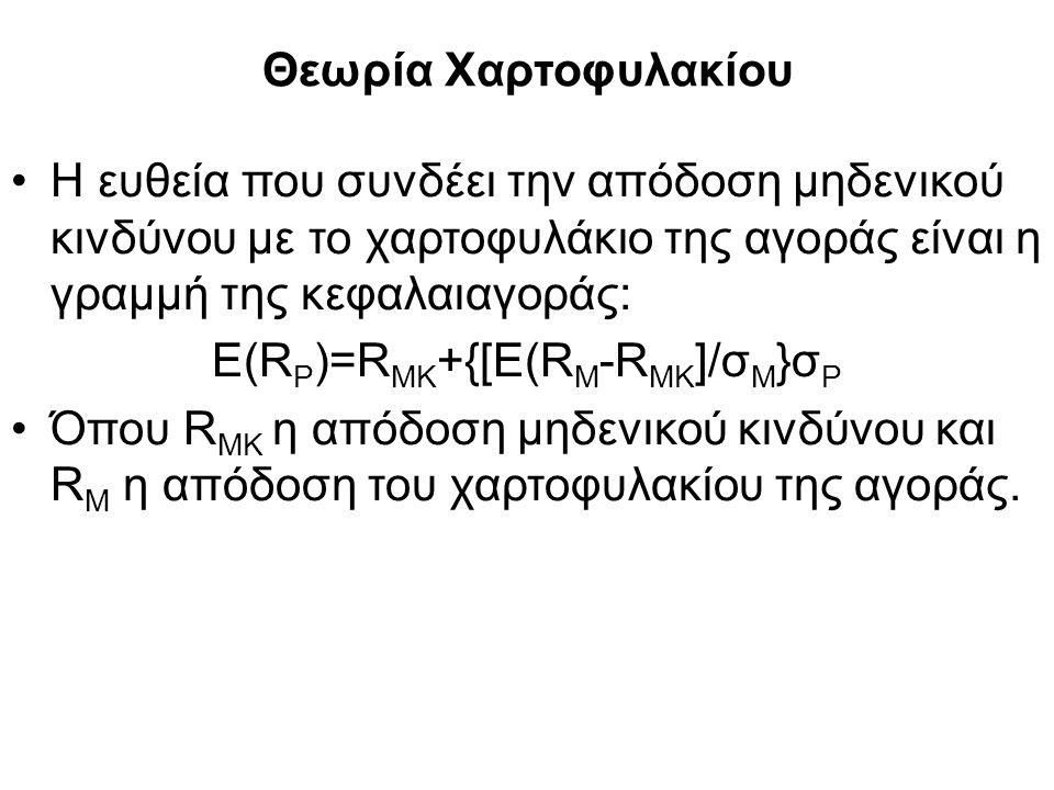 Θεωρία Χαρτοφυλακίου Η ευθεία που συνδέει την απόδοση μηδενικού κινδύνου με το χαρτοφυλάκιο της αγοράς είναι η γραμμή της κεφαλαιαγοράς: Ε(R P )=R MK +{[E(R M -R MK ]/σ M }σ P Όπου R MK η απόδοση μηδενικού κινδύνου και R M η απόδοση του χαρτοφυλακίου της αγοράς.