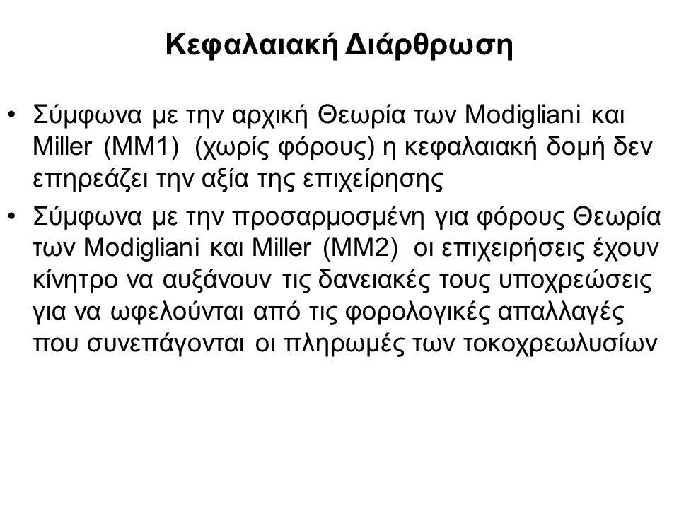 Κεφαλαιακή Διάρθρωση Σύμφωνα με την αρχική Θεωρία των Μodigliani και Miller (ΜΜ1) (χωρίς φόρους) η κεφαλαιακή δομή δεν επηρεάζει την αξία της επιχείρησης Σύμφωνα με την προσαρμοσμένη για φόρους Θεωρία των Μodigliani και Miller (ΜΜ2) οι επιχειρήσεις έχουν κίνητρο να αυξάνουν τις δανειακές τους υποχρεώσεις για να ωφελούνται από τις φορολογικές απαλλαγές που συνεπάγονται οι πληρωμές των τοκοχρεωλυσίων