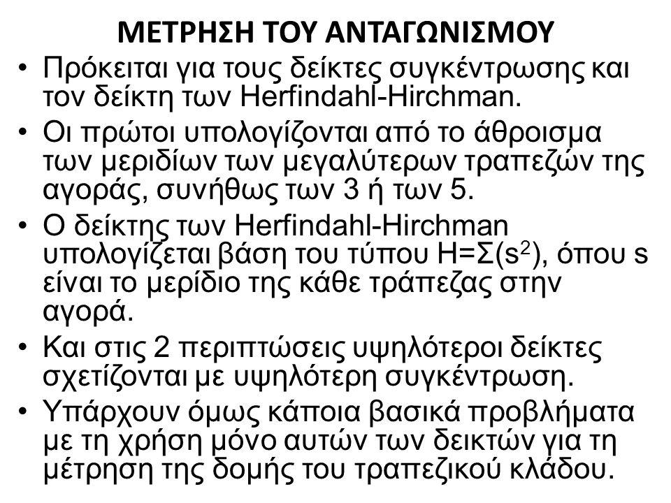 ΜΕΤΡΗΣΗ ΤΟΥ ΑΝΤΑΓΩΝΙΣΜΟΥ Πρόκειται για τους δείκτες συγκέντρωσης και τον δείκτη των Herfindahl-Hirchman.