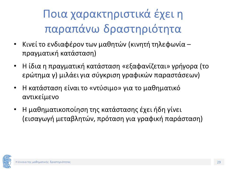 29 Η έννοια της μαθηματικής δραστηριότητας Ποια χαρακτηριστικά έχει η παραπάνω δραστηριότητα Κινεί το ενδιαφέρον των μαθητών (κινητή τηλεφωνία – πραγματική κατάσταση) Η ίδια η πραγματική κατάσταση «εξαφανίζεται» γρήγορα (το ερώτημα γ) μιλάει για σύγκριση γραφικών παραστάσεων) Η κατάσταση είναι το «ντύσιμο» για το μαθηματικό αντικείμενο Η μαθηματικοποίηση της κατάστασης έχει ήδη γίνει (εισαγωγή μεταβλητών, πρόταση για γραφική παράσταση)