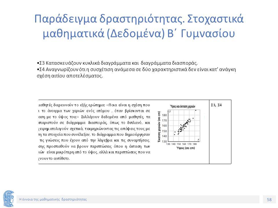 58 Η έννοια της μαθηματικής δραστηριότητας Παράδειγμα δραστηριότητας.