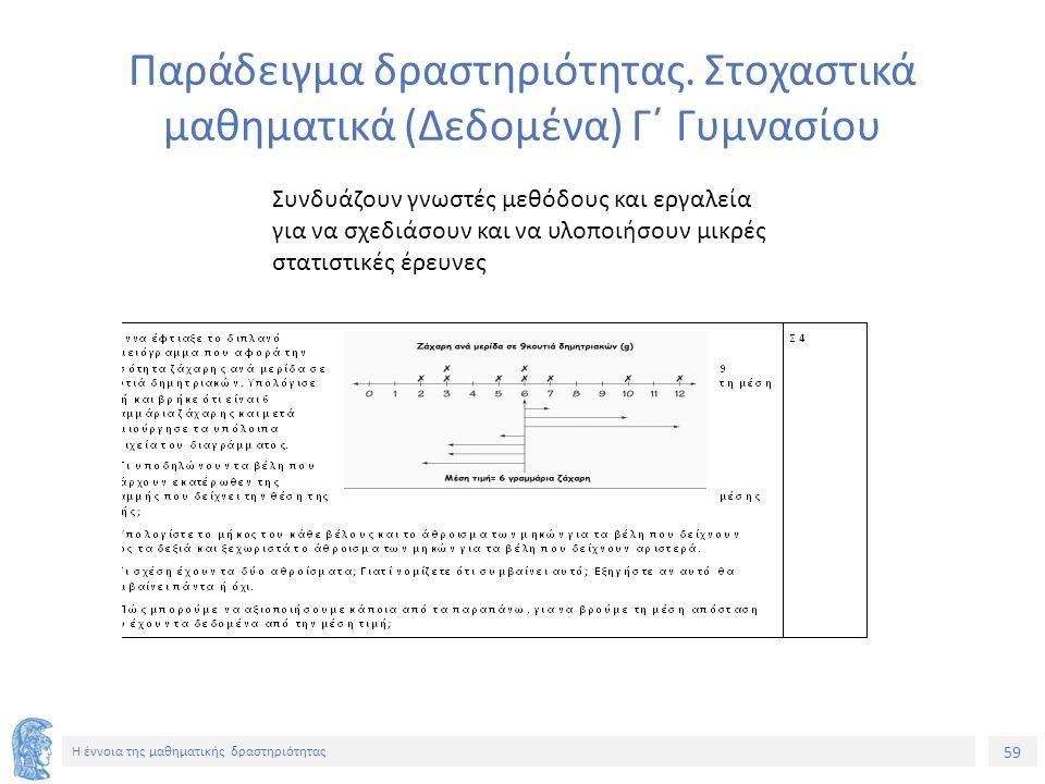 59 Η έννοια της μαθηματικής δραστηριότητας Παράδειγμα δραστηριότητας.