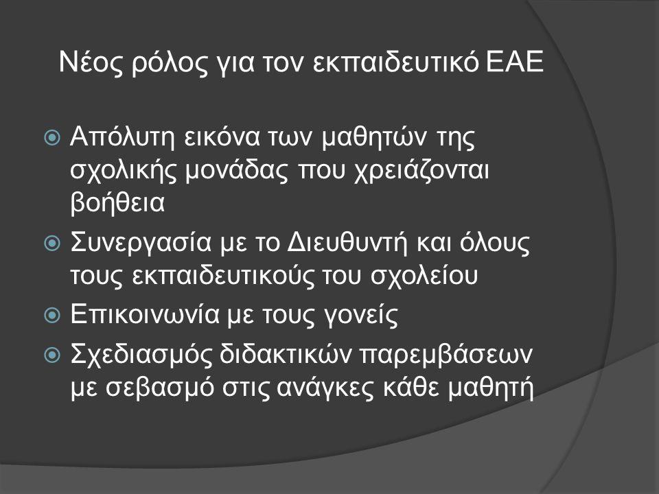 Νέος ρόλος για τον εκπαιδευτικό ΕΑΕ  Απόλυτη εικόνα των μαθητών της σχολικής μονάδας που χρειάζονται βοήθεια  Συνεργασία με το Διευθυντή και όλους τ