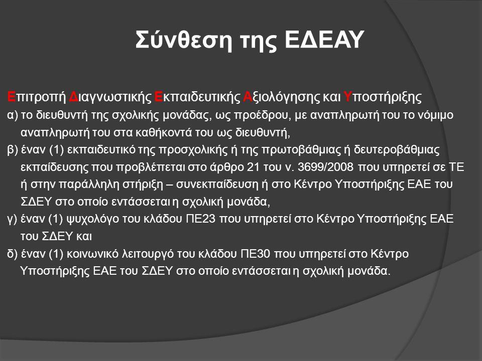 Σύνθεση της ΕΔΕΑΥ Επιτροπή Διαγνωστικής Εκπαιδευτικής Αξιολόγησης και Υποστήριξης α) το διευθυντή της σχολικής μονάδας, ως προέδρου, με αναπληρωτή του το νόμιμο αναπληρωτή του στα καθήκοντά του ως διευθυντή, β) έναν (1) εκπαιδευτικό της προσχολικής ή της πρωτοβάθμιας ή δευτεροβάθμιας εκπαίδευσης που προβλέπεται στο άρθρο 21 του ν.