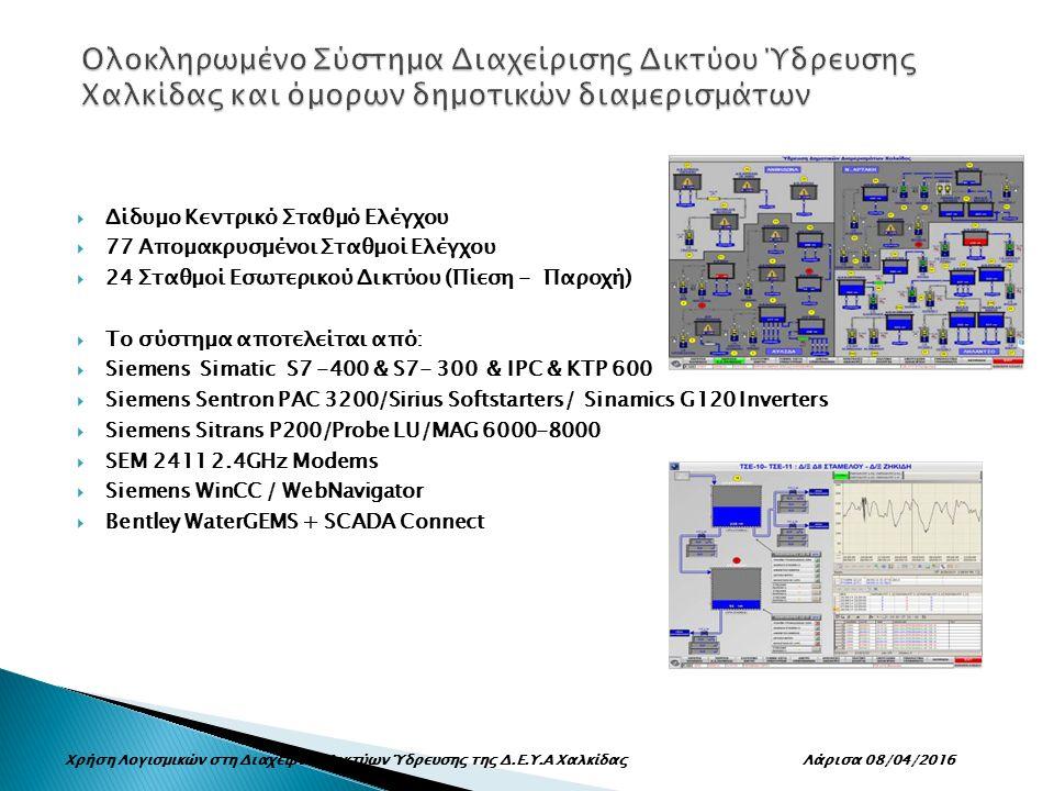  Δίδυμο Κεντρικό Σταθμό Ελέγχου  77 Απομακρυσμένοι Σταθμοί Ελέγχου  24 Σταθμοί Εσωτερικού Δικτύου (Πίεση - Παροχή)  Το σύστημα αποτελείται από:  Siemens Simatic S7 -400 & S7- 300 & IPC & KTP 600  Siemens Sentron PAC 3200/Sirius Softstarters/ Sinamics G120 Inverters  Siemens Sitrans P200/Probe LU/MAG 6000-8000  SEM 2411 2.4GHz Modems  Siemens WinCC / WebNavigator  Bentley WaterGEMS + SCADA Connect Χρήση Λογισμικών στη Διαχείριση Δικτύων Ύδρευσης της Δ.Ε.Υ.Α Χαλκίδας Λάρισα 08/04/2016