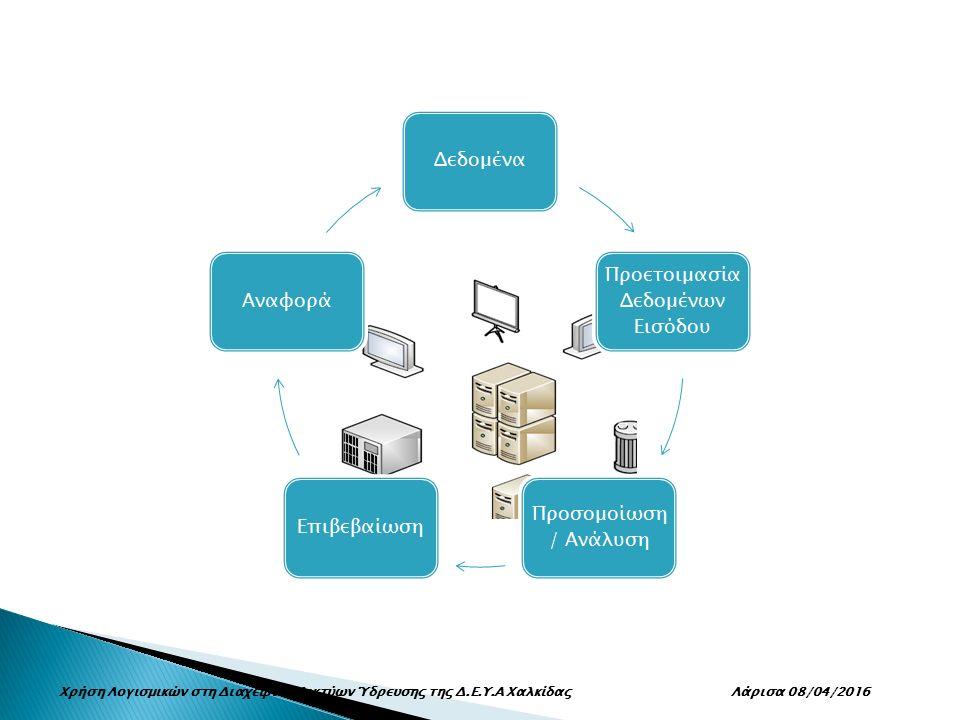 Δεδομένα Προετοιμασία Δεδομένων Εισόδου Προσομοίωση / Ανάλυση ΕπιβεβαίωσηΑναφορά Χρήση Λογισμικών στη Διαχείριση Δικτύων Ύδρευσης της Δ.Ε.Υ.Α Χαλκίδας Λάρισα 08/04/2016