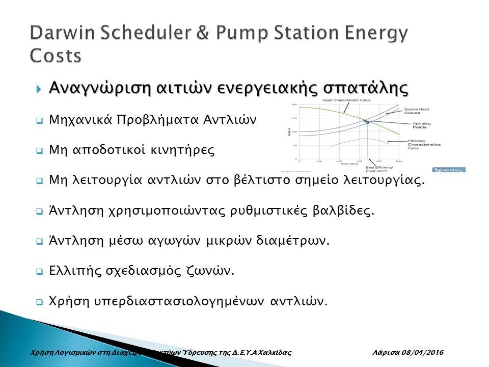  Αναγνώριση αιτιών ενεργειακής σπατάλης  Μηχανικά Προβλήματα Αντλιών  Μη αποδοτικοί κινητήρες  Μη λειτουργία αντλιών στο βέλτιστο σημείο λειτουργίας.