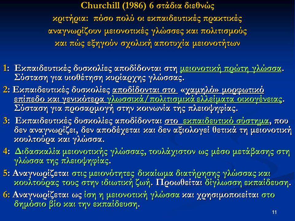 11 Churchill (1986) 6 στάδια διεθνώς κριτήρια: πόσο πολύ οι εκπαιδευτικές πρακτικές αναγνωρίζουν μειονοτικές γλώσσες και πολιτισμούς και πώς εξηγούν σχολική αποτυχία μειονοτήτων 1: Εκπαιδευτικές δυσκολίες αποδίδονται στη μειονοτική πρώτη γλώσσα.