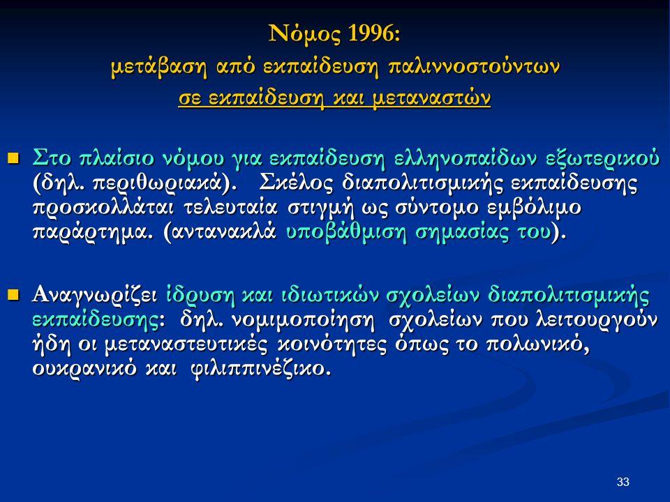 33 Νόμος 1996: μετάβαση από εκπαίδευση παλιννοστούντων σε εκπαίδευση και μεταναστών Στο πλαίσιο νόμου για εκπαίδευση ελληνοπαίδων εξωτερικού (δηλ.
